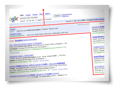 google-adwords-anuncios-google-adsense